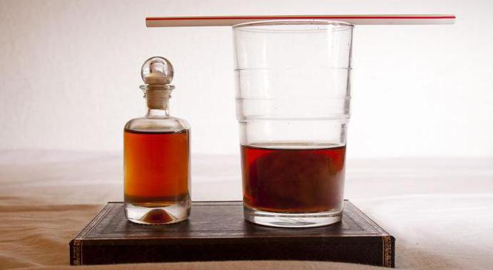 мухомор на спирту от чего лечит древний метод