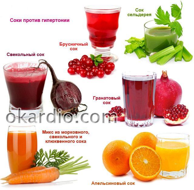 соки против гипертонии